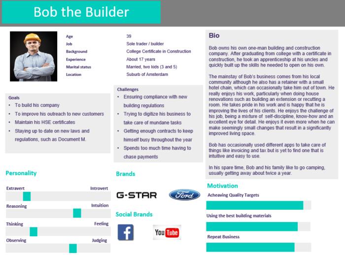 buyer persona development guide